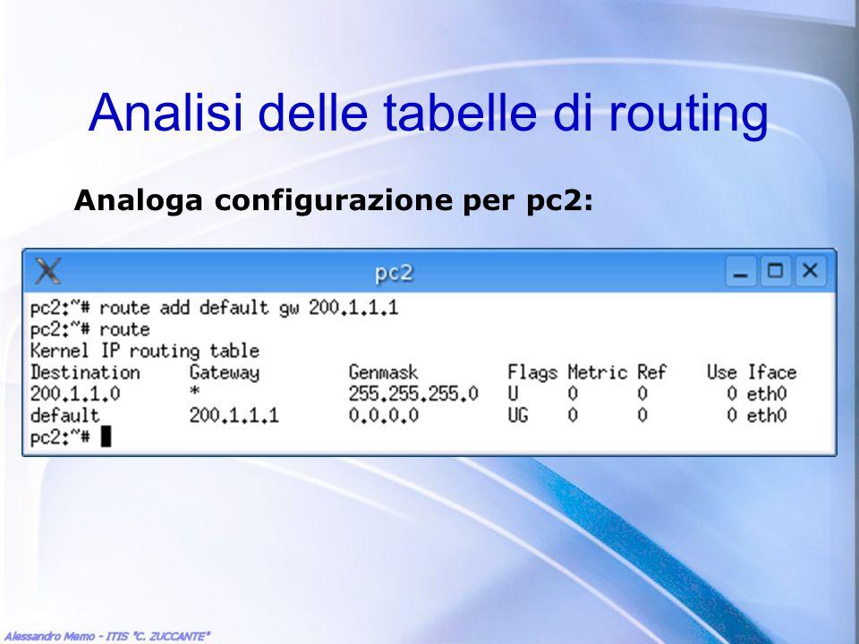 Analisi delle tabelle di routing Analoga configurazione per pc2: