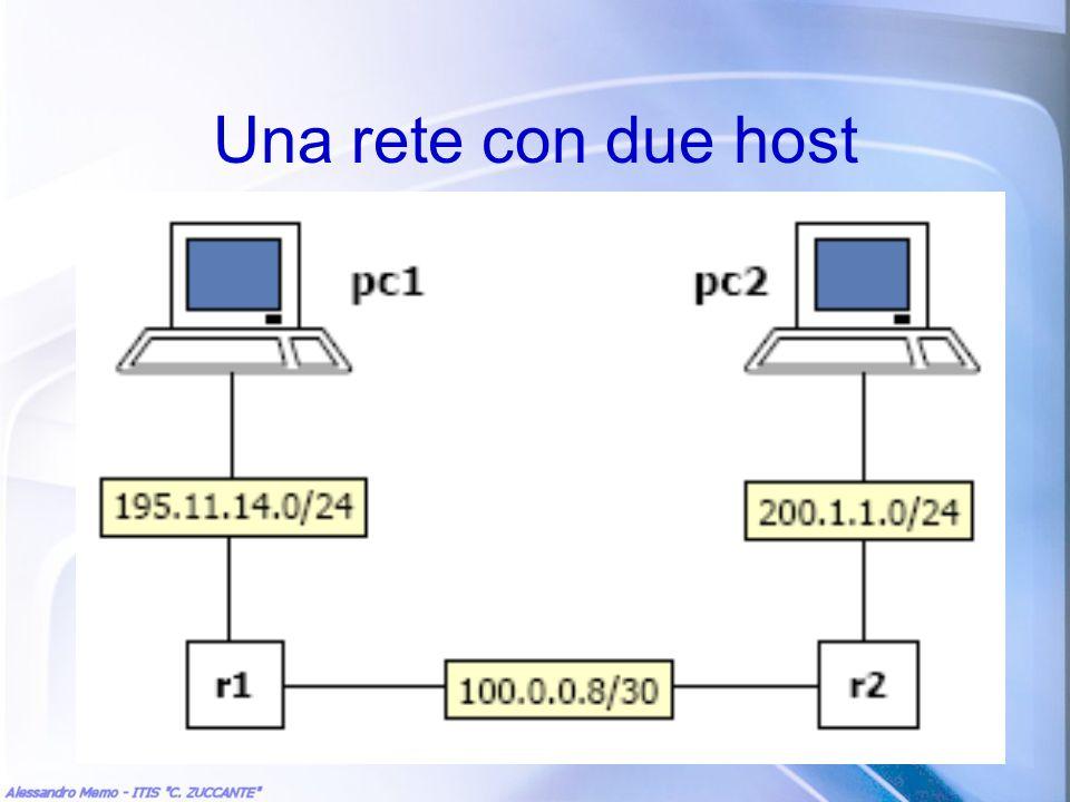 Analisi delle tabelle di routing Ora pc1 sa come gestire indirizzi di altre reti Linterfaccia di backbone di r1 è ora raggiungibile