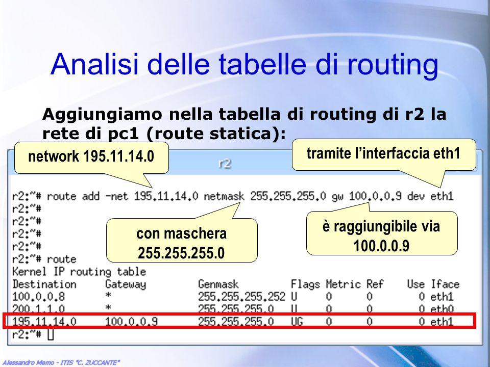 Analisi delle tabelle di routing Aggiungiamo nella tabella di routing di r2 la rete di pc1 (route statica): network 195.11.14.0 con maschera 255.255.2