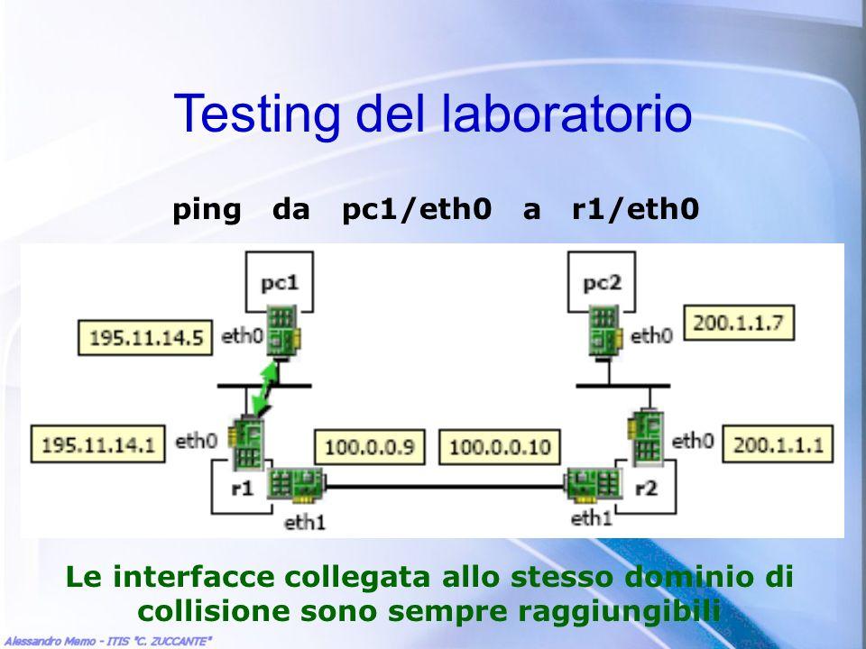 Testing del laboratorio ping da pc1/eth0 a r1/eth0 Le interfacce collegata allo stesso dominio di collisione sono sempre raggiungibili