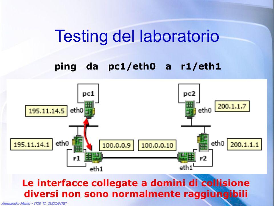 Analisi delle tabelle di routing Guardiamo la tabella di routing di r2: Lindirizzo di pc1 è 195.11.14.5 R2 non sa come raggiungerlo.