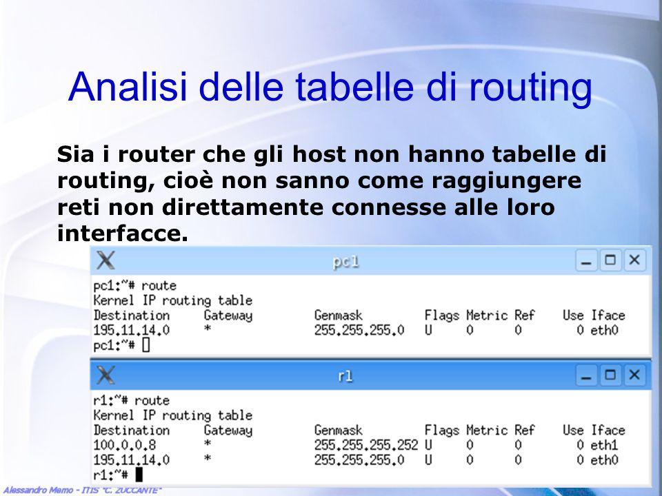 Analisi delle tabelle di routing Aggiungiamo nella tabella di routing di r2 la rete di pc1 (route statica): network 195.11.14.0 con maschera 255.255.255.0 è raggiungibile via 100.0.0.9 tramite linterfaccia eth1