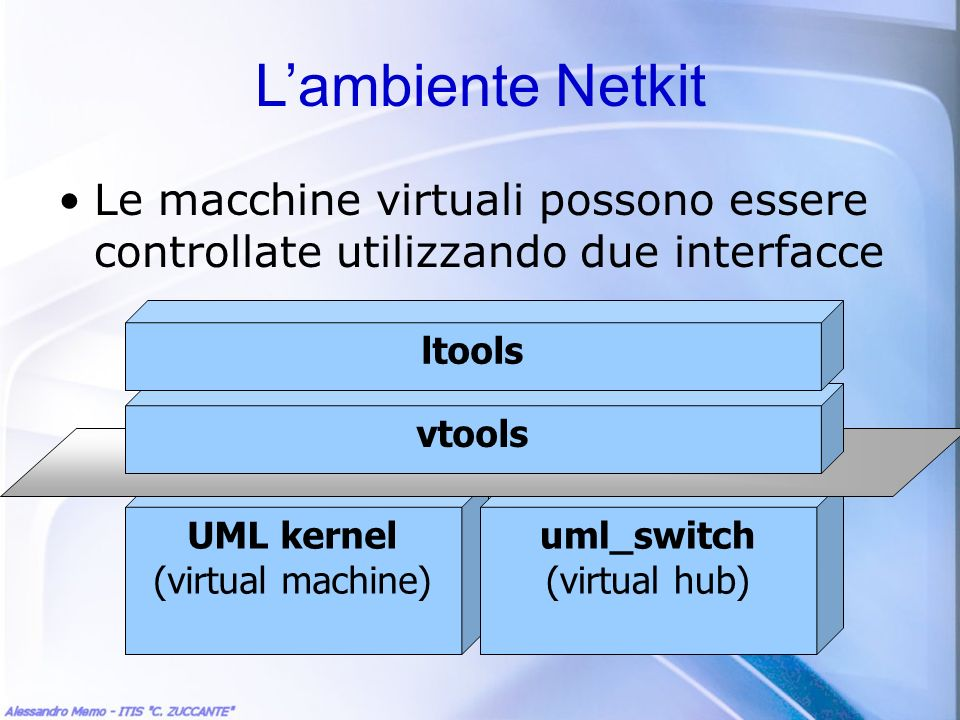 UML kernel (virtual machine) uml_switch (virtual hub) vtools ltools Le macchine virtuali possono essere controllate utilizzando due interfacce Lambien
