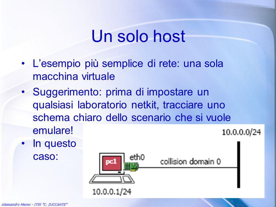Un solo host Lesempio più semplice di rete: una sola macchina virtuale Suggerimento: prima di impostare un qualsiasi laboratorio netkit, tracciare uno