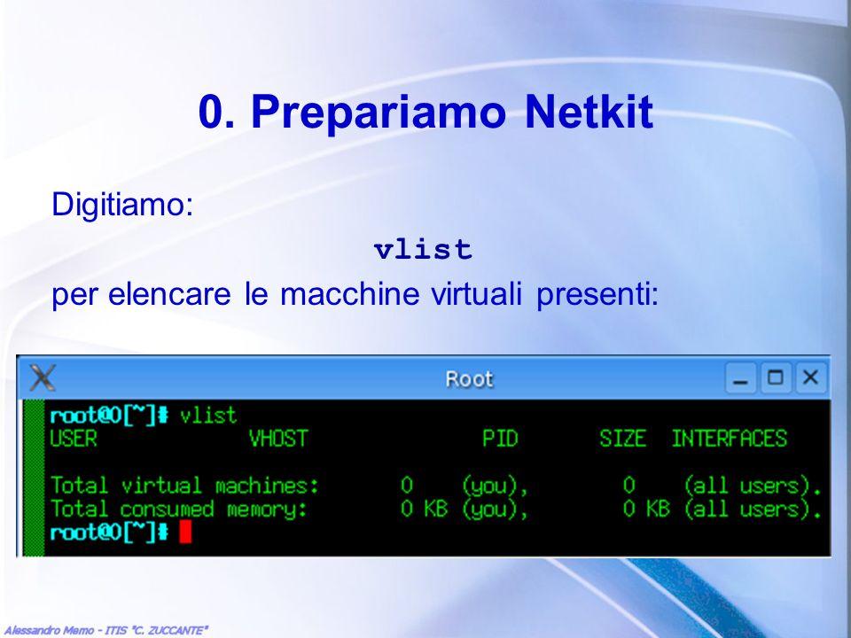 Digitiamo: vlist per elencare le macchine virtuali presenti: 0. Prepariamo Netkit