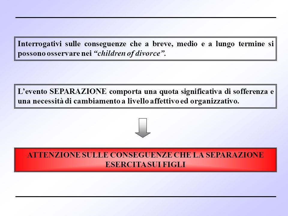 FAMIGLIA SEPARATA 1)Realizzare un interscambio supportivo con le famiglie dorigine 2) Non appiattirsi in una relazione esclusivamente filiale ….