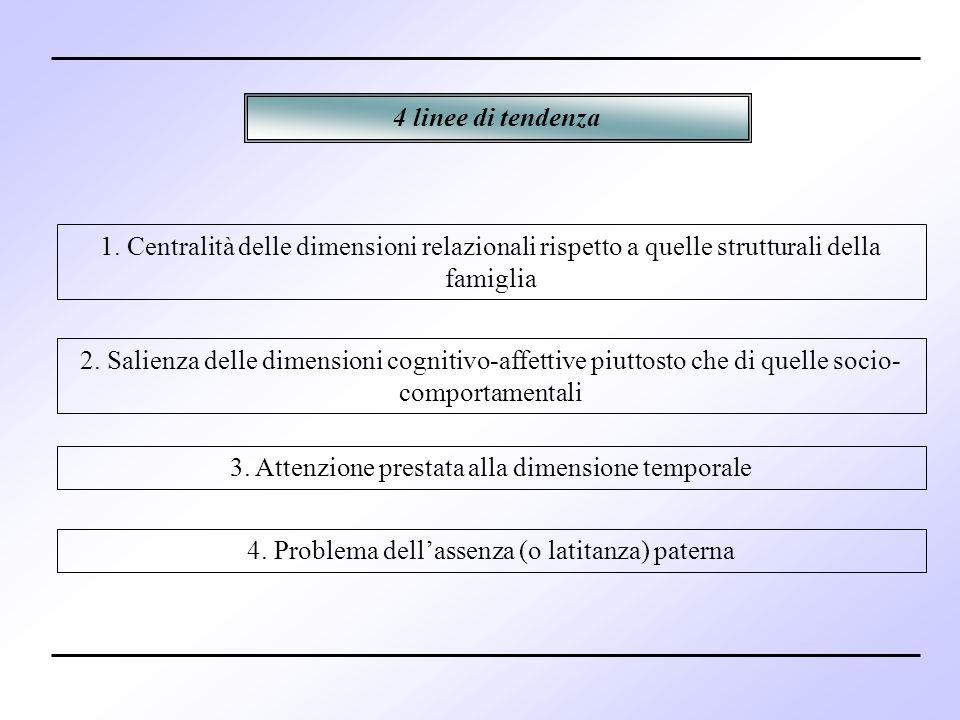 4 linee di tendenza 1. Centralità delle dimensioni relazionali rispetto a quelle strutturali della famiglia 2. Salienza delle dimensioni cognitivo-aff