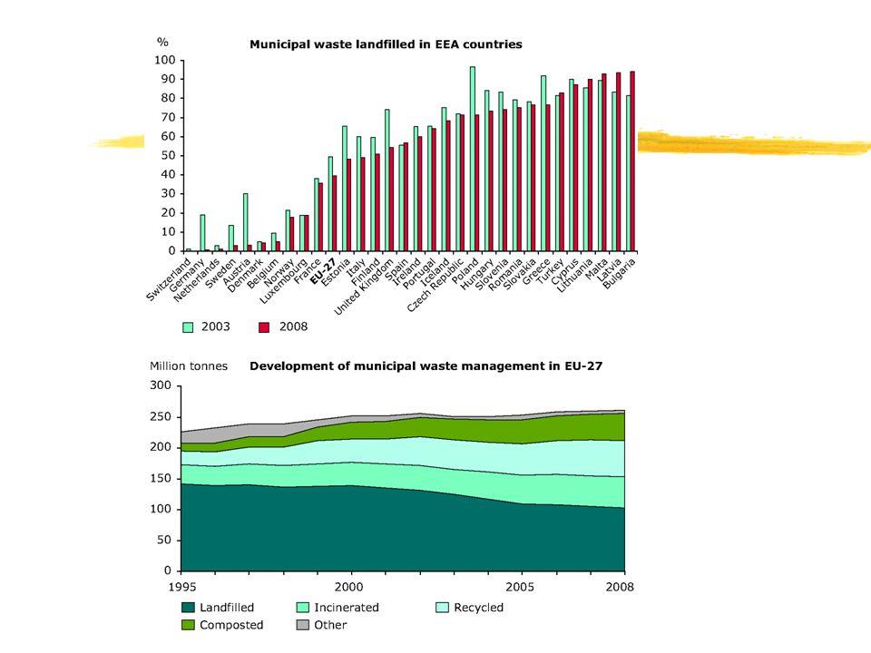 mmascia 18 ottobre 2007 Growth in private car travel versus fuel efficiency in EU-27