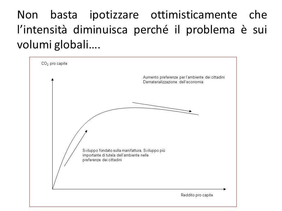 Non basta ipotizzare ottimisticamente che lintensità diminuisca perché il problema è sui volumi globali….
