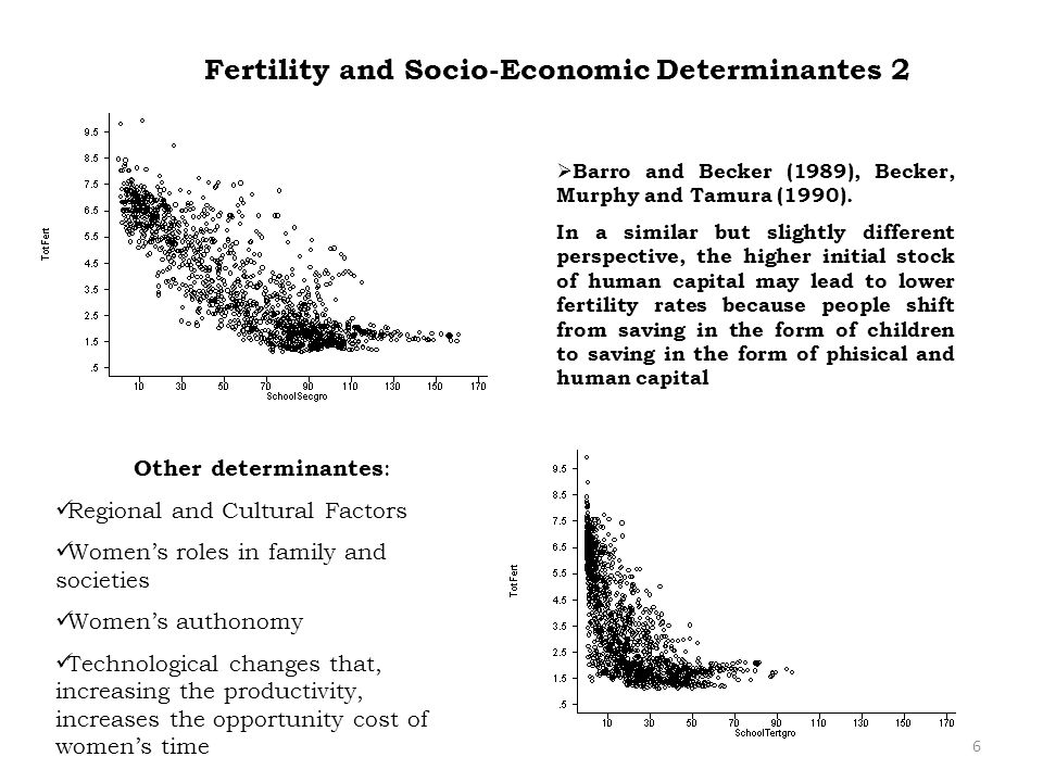 7 These figures shows a clear trend for an increasing demand of fertility planning.