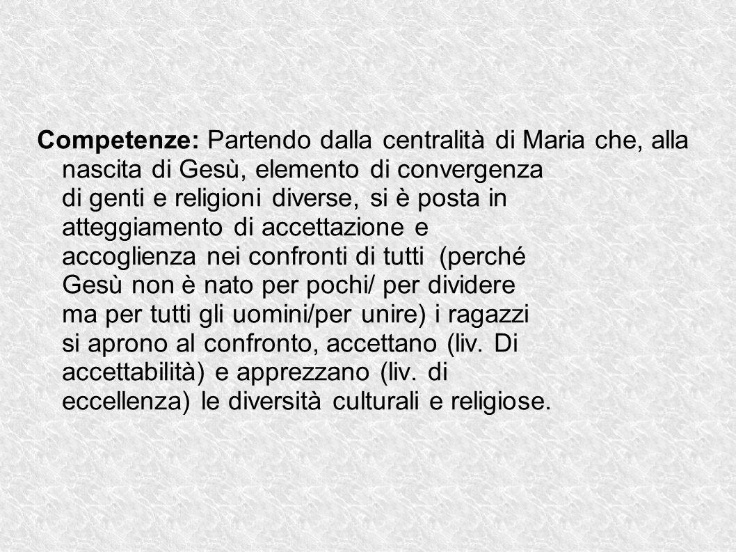 Competenze: Partendo dalla centralità di Maria che, alla nascita di Gesù, elemento di convergenza di genti e religioni diverse, si è posta in atteggia