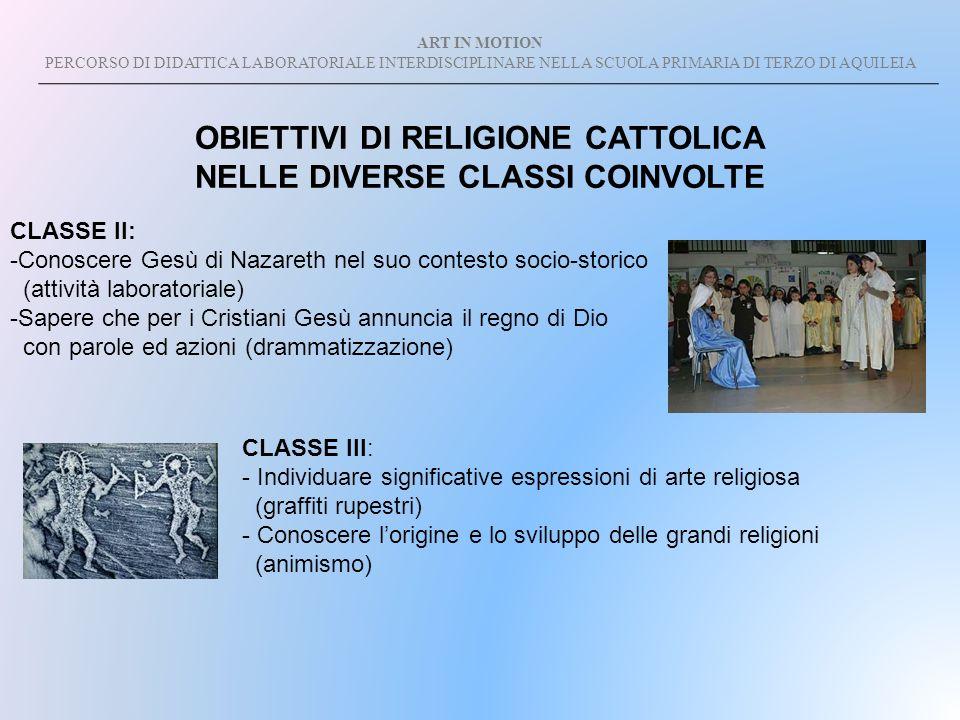 ART IN MOTION PERCORSO DI DIDATTICA LABORATORIALE INTERDISCIPLINARE NELLA SCUOLA PRIMARIA DI TERZO DI AQUILEIA OBIETTIVI DI RELIGIONE CATTOLICA NELLE