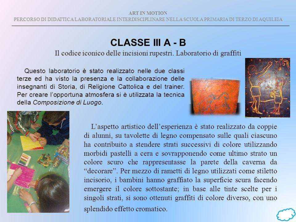 ART IN MOTION PERCORSO DI DIDATTICA LABORATORIALE INTERDISCIPLINARE NELLA SCUOLA PRIMARIA DI TERZO DI AQUILEIA CLASSE III A - B Il codice iconico dell