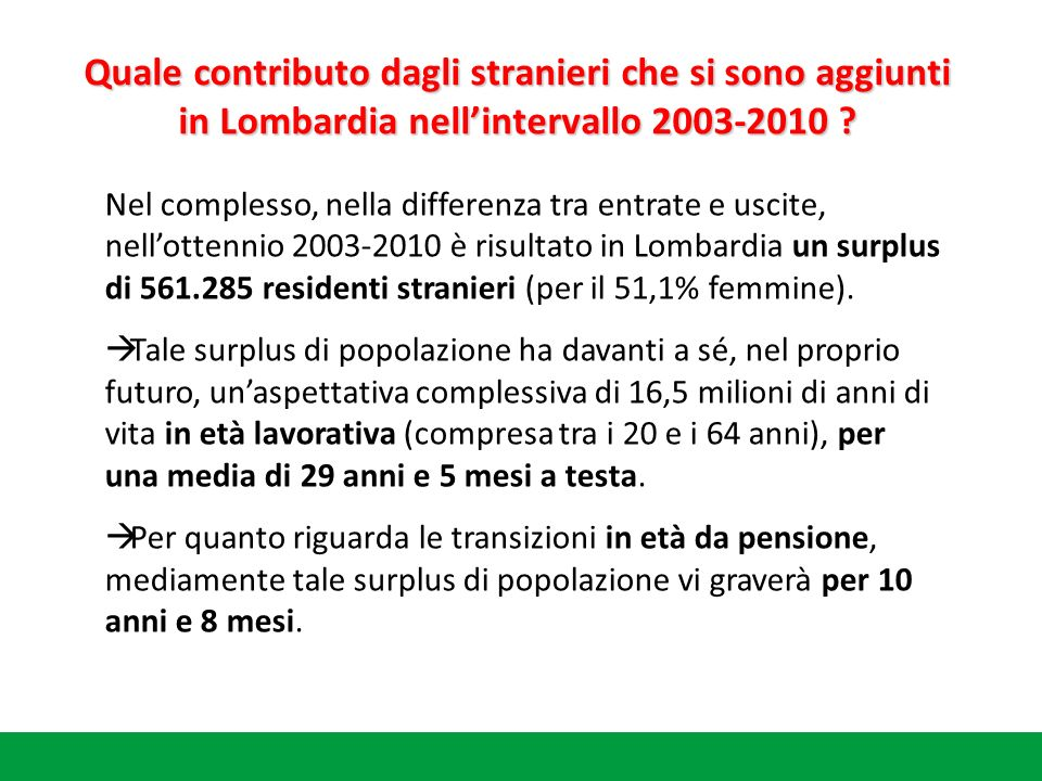 Quale contributo dagli stranieri che si sono aggiunti in Lombardia nellintervallo 2003-2010 .