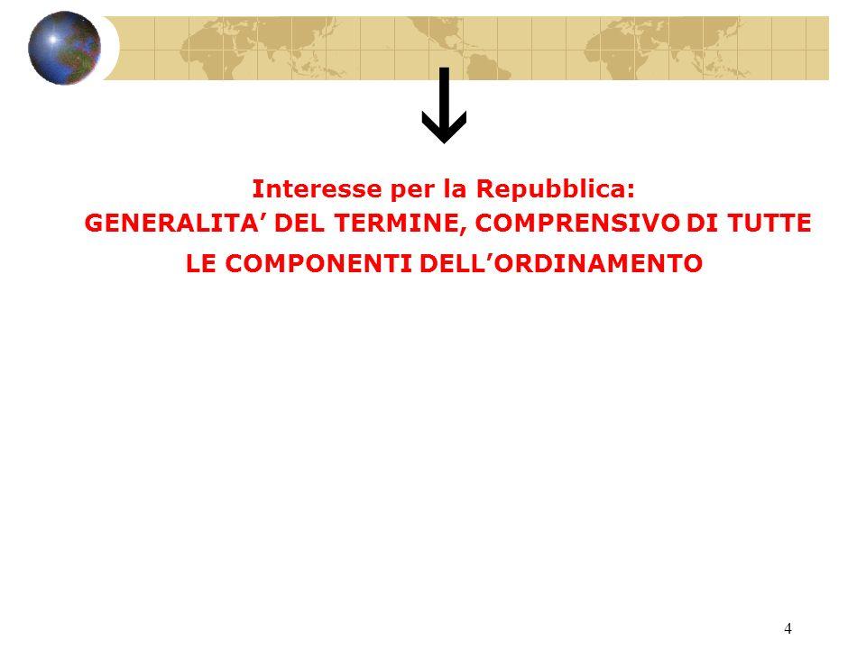 4 Interesse per la Repubblica: GENERALITA DEL TERMINE, COMPRENSIVO DI TUTTE LE COMPONENTI DELLORDINAMENTO
