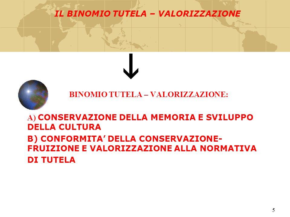 35 Sezione II Misure di conservazione Art. 34 Oneri per gli interventi conservativi imposti
