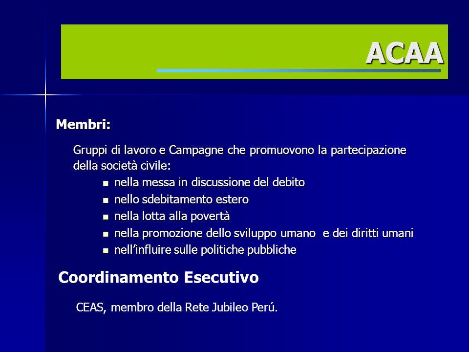 Membri: Gruppi di lavoro e Campagne che promuovono la partecipazione della società civile: nella messa in discussione del debito nella messa in discussione del debito nello sdebitamento estero nello sdebitamento estero nella lotta alla povertà nella lotta alla povertà nella promozione dello sviluppo umano e dei diritti umani nella promozione dello sviluppo umano e dei diritti umani nellinfluire sulle politiche pubbliche nellinfluire sulle politiche pubbliche ACAA Coordinamento Esecutivo CEAS, membro della Rete Jubileo Perú.