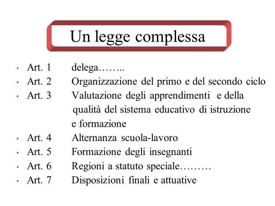 Un legge complessa Art. 1delega…….. Art. 2Organizzazione del primo e del secondo ciclo Art. 3 Valutazione degli apprendimenti e della qualità del sist