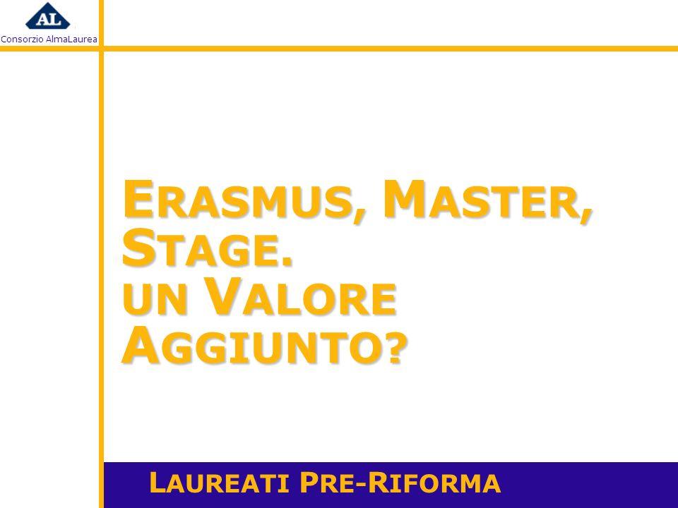 Consorzio AlmaLaurea A. Cammelli, 2008 E RASMUS, M ASTER, S TAGE.