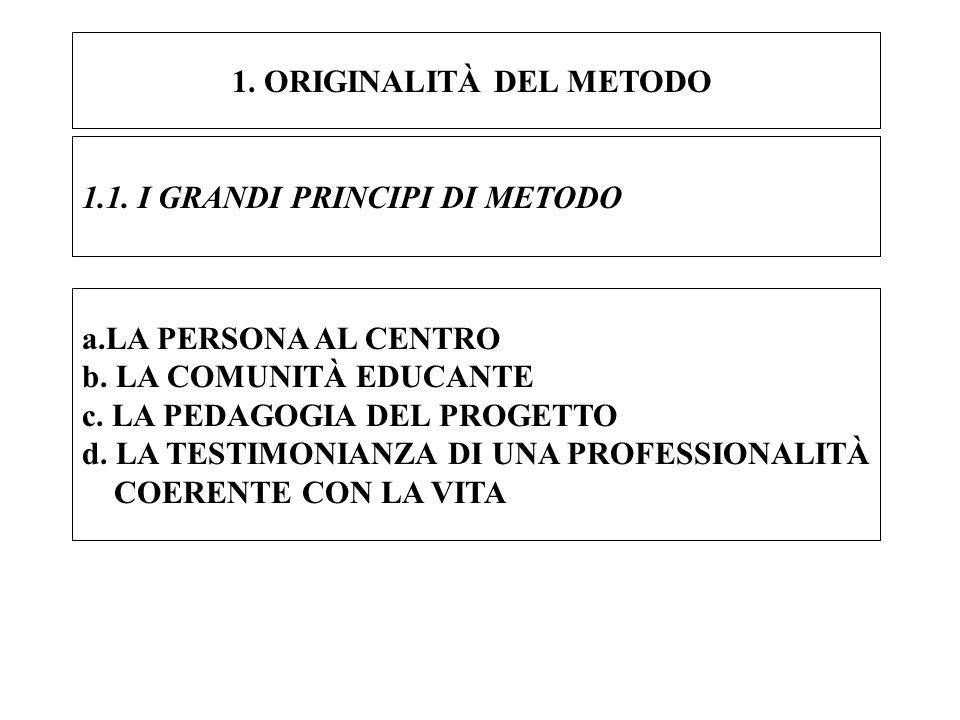 1.ORIGINALITÀ DEL METODO a.LA PERSONA AL CENTRO b.