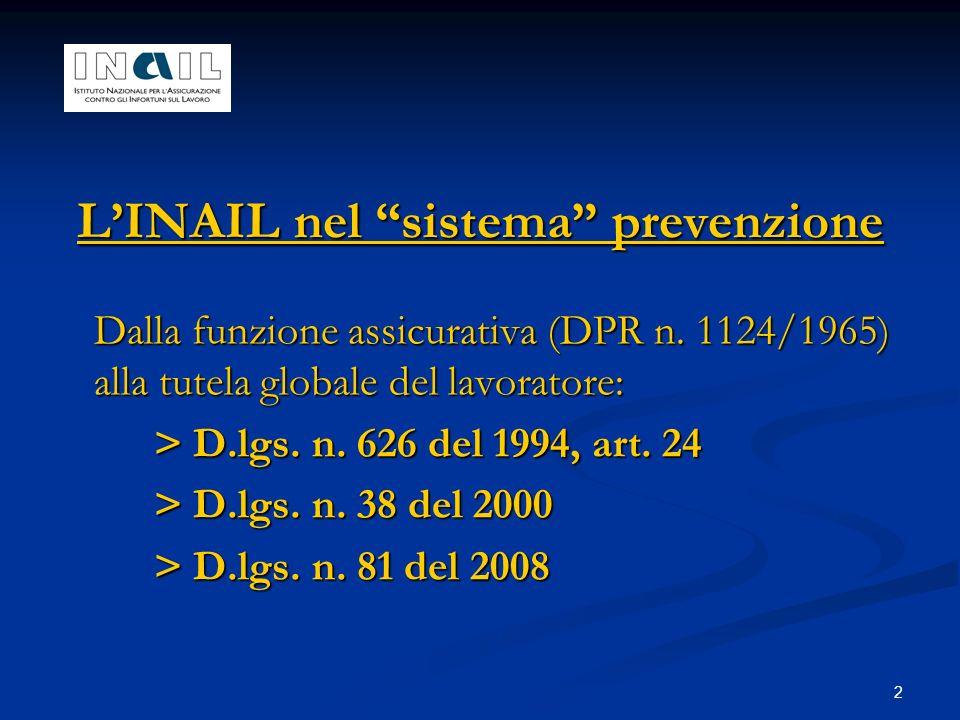 2 LINAIL nel sistema prevenzione Dalla funzione assicurativa (DPR n. 1124/1965) alla tutela globale del lavoratore: > D.lgs. n. 626 del 1994, art. 24