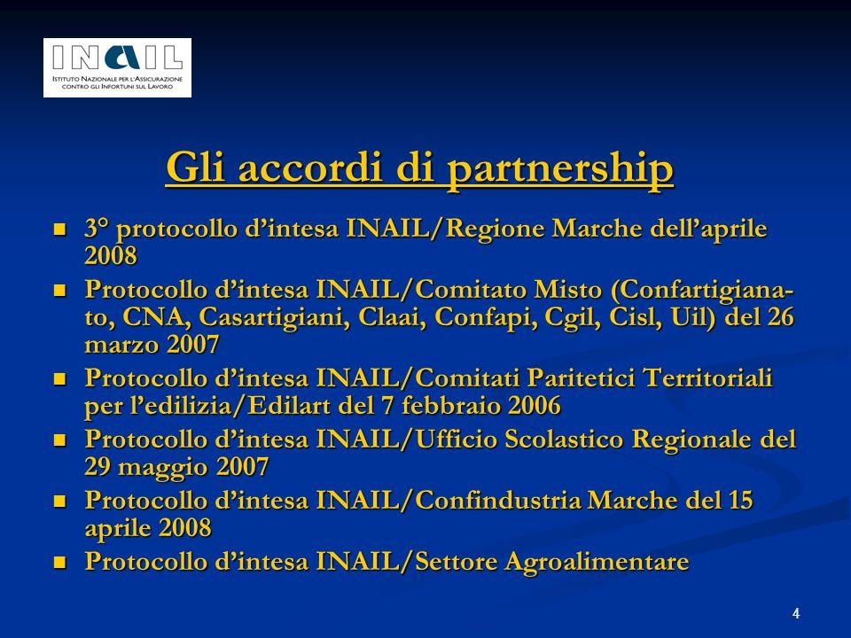 4 Gli accordi di partnership 3° protocollo dintesa INAIL/Regione Marche dellaprile 2008 3° protocollo dintesa INAIL/Regione Marche dellaprile 2008 Pro