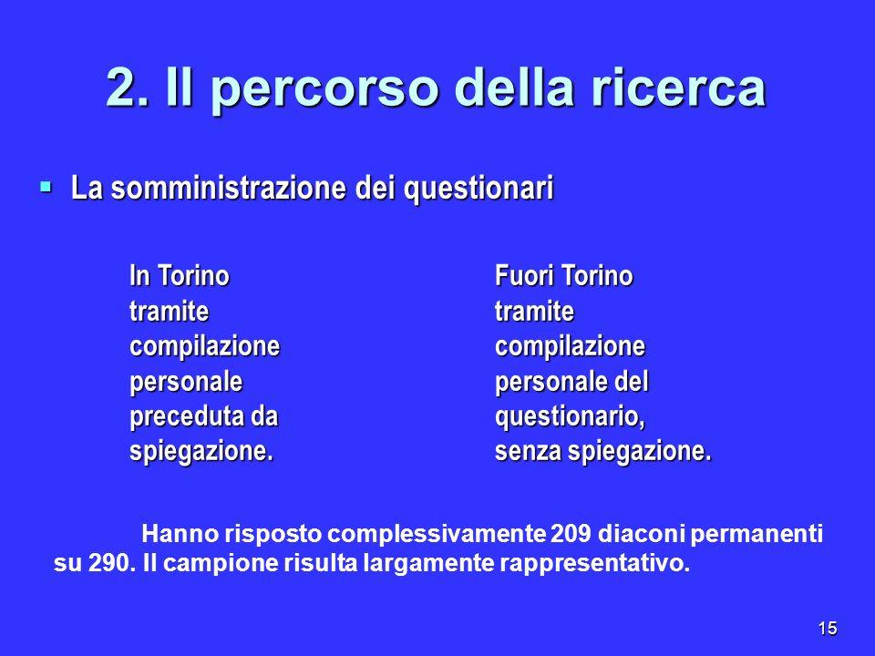 15 La somministrazione dei questionari La somministrazione dei questionari 2. Il percorso della ricerca In Torino tramite compilazione personale prece
