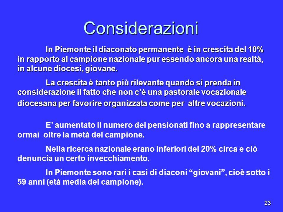 23 Considerazioni In Piemonte il diaconato permanente è in crescita del 10% in rapporto al campione nazionale pur essendo ancora una realtà, in alcune