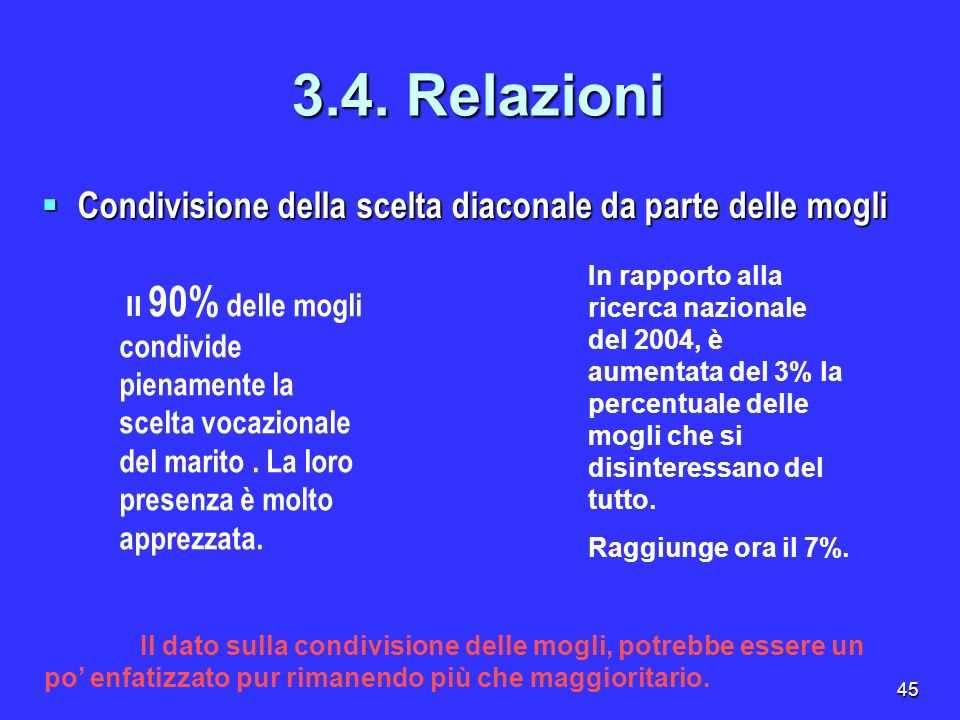 45 Condivisione della scelta diaconale da parte delle mogli Condivisione della scelta diaconale da parte delle mogli 3.4. Relazioni Il 90% delle mogli