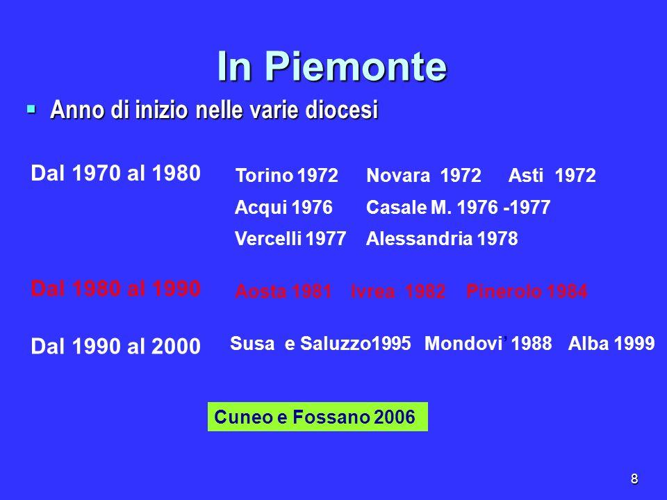 8 In Piemonte Anno di inizio nelle varie diocesi Anno di inizio nelle varie diocesi Dal 1970 al 1980 Torino 1972 Casale M. 1976 -1977 Asti 1972 Vercel