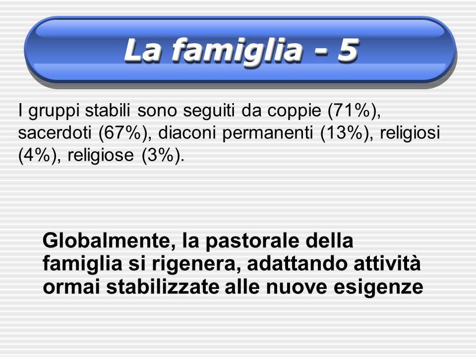 Globalmente, la pastorale della famiglia si rigenera, adattando attività ormai stabilizzate alle nuove esigenze I gruppi stabili sono seguiti da coppi
