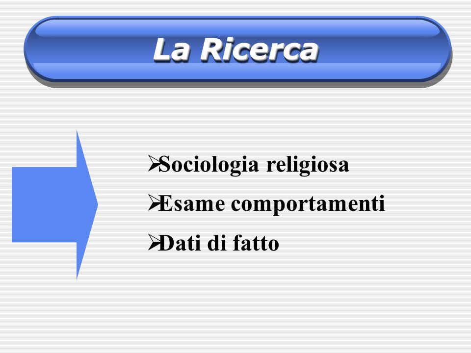 Il Questionario Risposte da: tutte le 358 parrocchie della diocesi 155 domande: 1 - 25 vita interna 26 - 65 vita esterna 66 - 155 attività pastorali Non è un campione, ma luniverso .