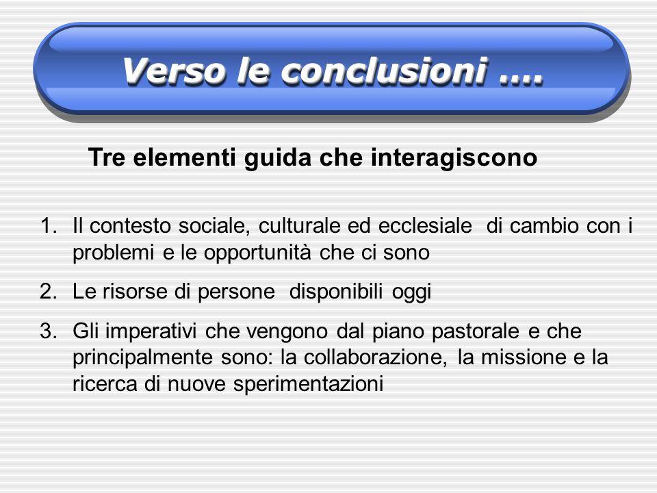 Verso le conclusioni …. Tre elementi guida che interagiscono 1.Il contesto sociale, culturale ed ecclesiale di cambio con i problemi e le opportunità
