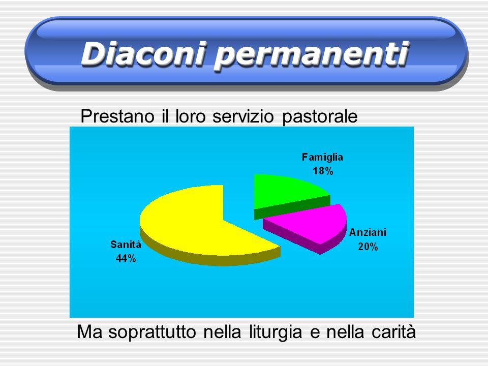 Diaconi permanenti Prestano il loro servizio pastorale Ma soprattutto nella liturgia e nella carità