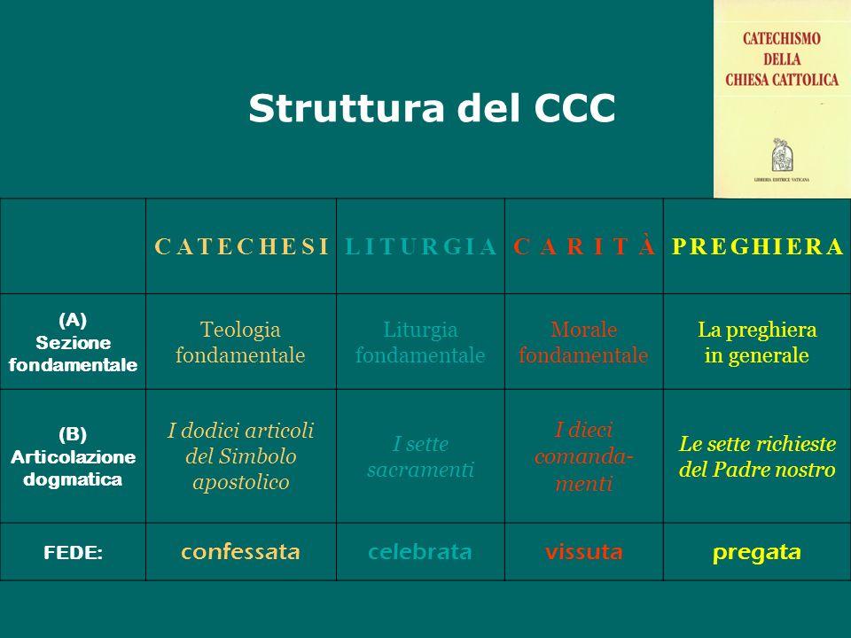 CATECHESILITURGIACARITÀPREGHIERA (A) Sezione fondamentale Teologia fondamentale Liturgia fondamentale Morale fondamentale La preghiera in generale (B)