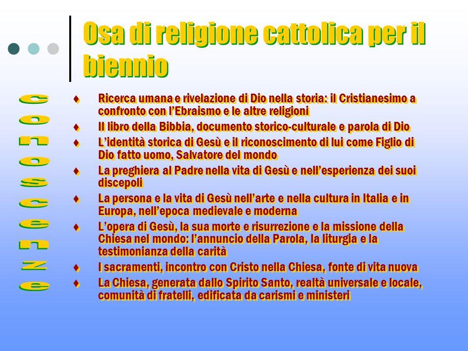 Osa di religione cattolica per il biennio Ricerca umana e rivelazione di Dio nella storia: il Cristianesimo a confronto con lEbraismo e le altre relig