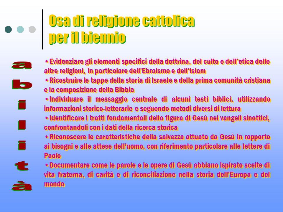 Evidenziare gli elementi specifici della dottrina, del culto e delletica delle altre religioni, in particolare dellEbraismo e dellIslam Ricostruire le