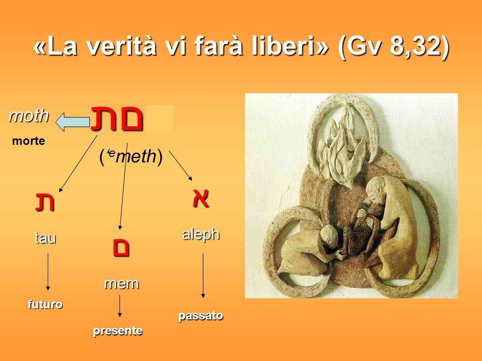 «La verità vi farà liberi» (Gv 8,32) אםת ( e meth) אaleph םmem תtau passato presente futuro moth morte