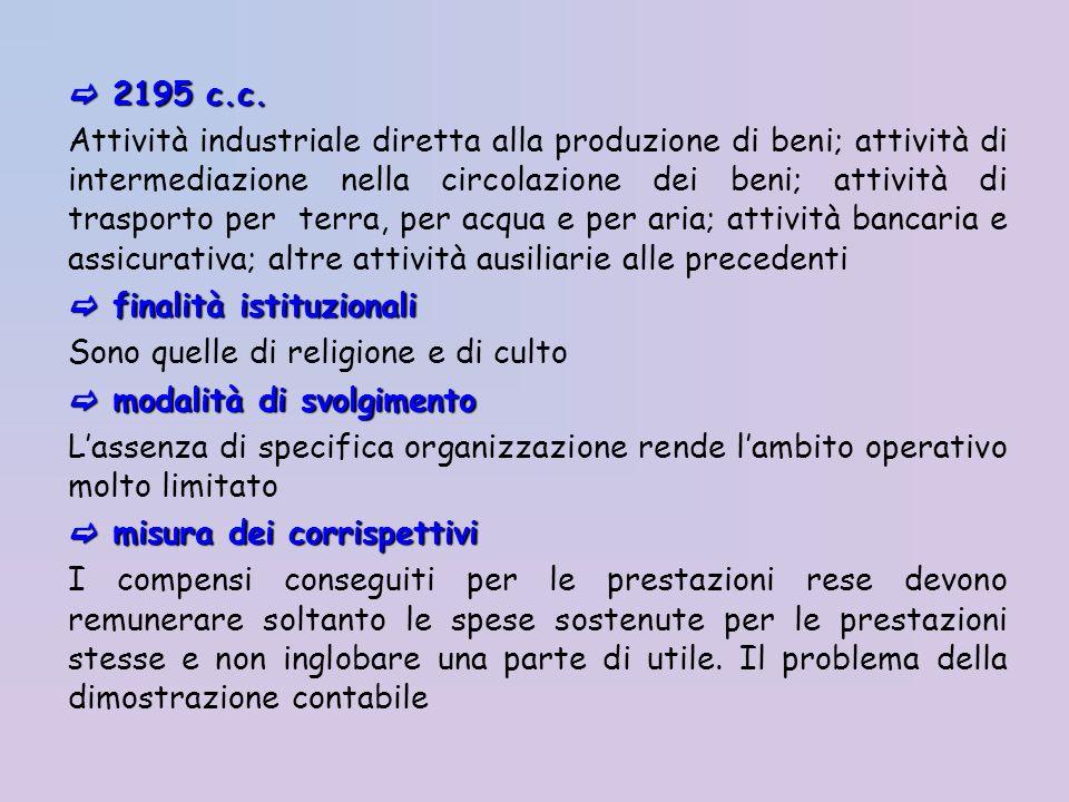 2195 c.c. 2195 c.c. Attività industriale diretta alla produzione di beni; attività di intermediazione nella circolazione dei beni; attività di traspor