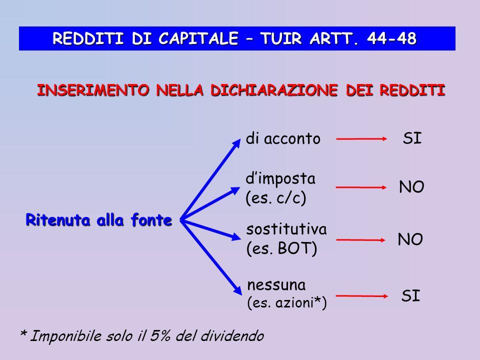 REDDITI DI CAPITALE – TUIR ARTT. 44-48 INSERIMENTO NELLA DICHIARAZIONE DEI REDDITI NO nessuna (es. azioni*) di acconto dimposta (es. c/c) sostitutiva