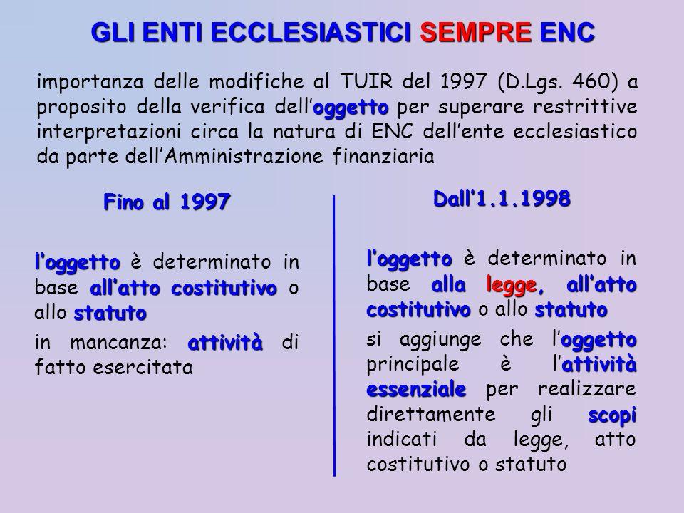 GLI ENTI ECCLESIASTICI SEMPRE ENC oggetto importanza delle modifiche al TUIR del 1997 (D.Lgs. 460) a proposito della verifica delloggetto per superare