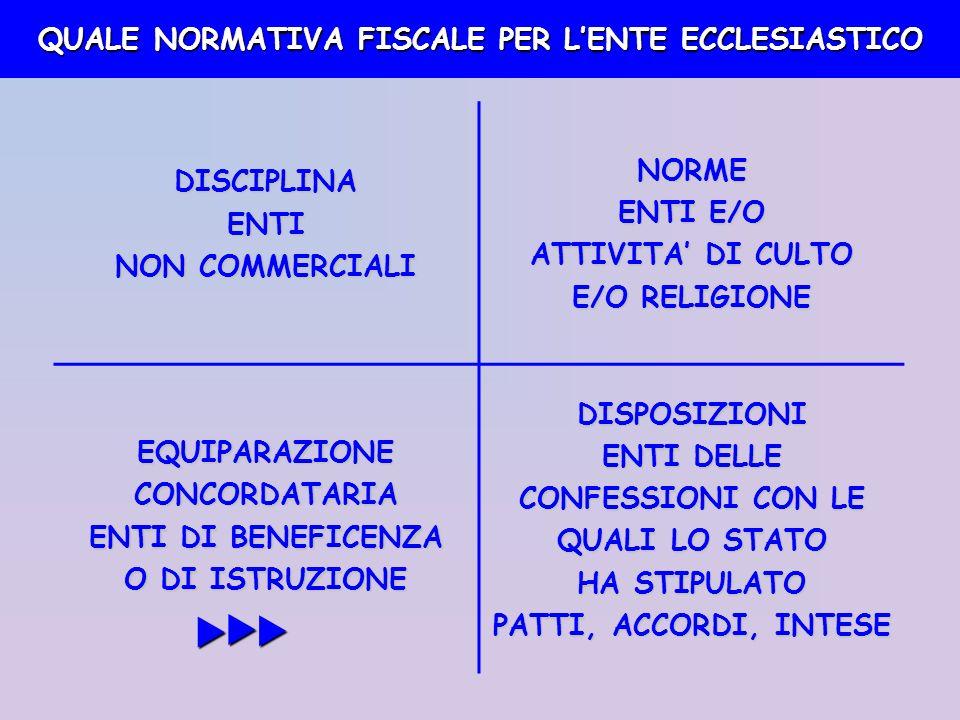 QUALE NORMATIVA FISCALE PER LENTE ECCLESIASTICO DISCIPLINAENTI NON COMMERCIALI NORME ENTI E/O ATTIVITA DI CULTO E/O RELIGIONE EQUIPARAZIONECONCORDATAR