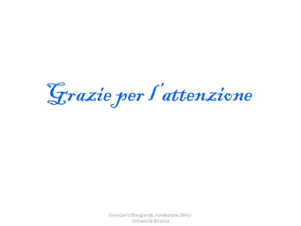 Grazie per lattenzione Gian Carlo Blangiardo, Fondazione ISMU- Università Bicocca