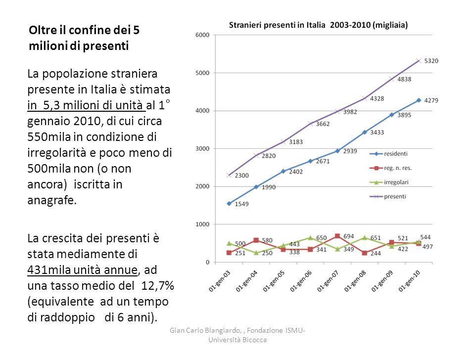 Oltre il confine dei 5 milioni di presenti La popolazione straniera presente in Italia è stimata in 5,3 milioni di unità al 1° gennaio 2010, di cui circa 550mila in condizione di irregolarità e poco meno di 500mila non (o non ancora) iscritta in anagrafe.