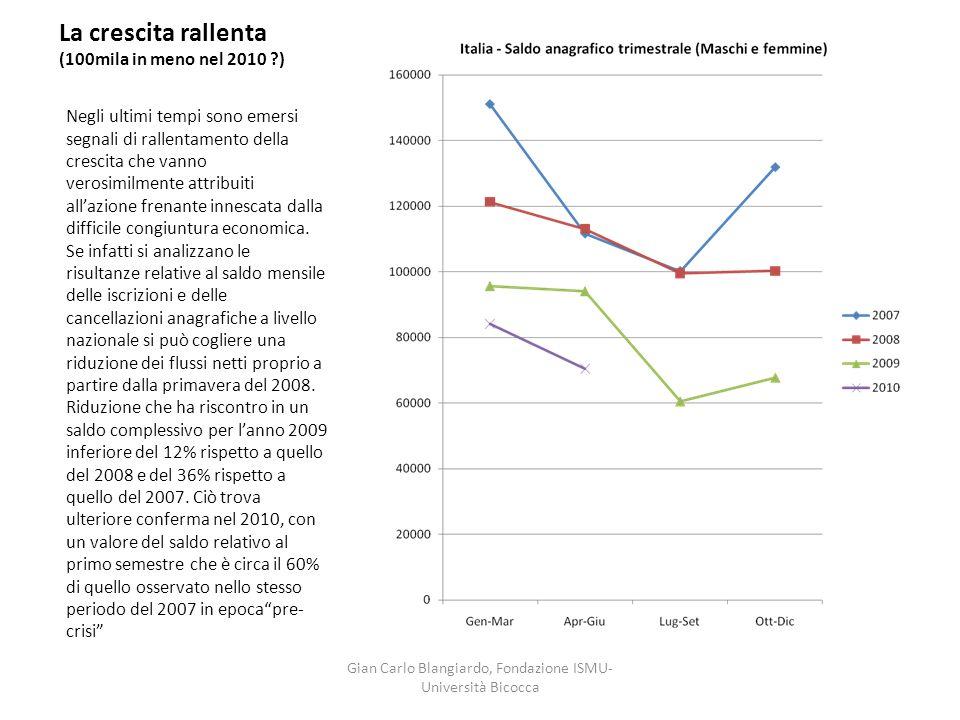 La crescita rallenta (100mila in meno nel 2010 ) Negli ultimi tempi sono emersi segnali di rallentamento della crescita che vanno verosimilmente attribuiti allazione frenante innescata dalla difficile congiuntura economica.