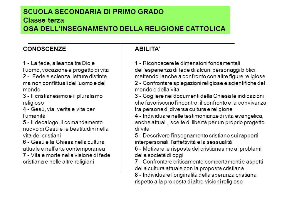SCUOLA SECONDARIA DI PRIMO GRADO Classe terza OSA DELLINSEGNAMENTO DELLA RELIGIONE CATTOLICA ABILITA 1 - Riconoscere le dimensioni fondamentali delles