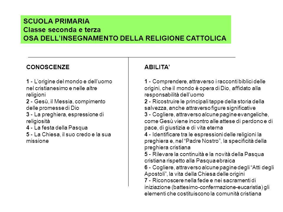 SCUOLA PRIMARIA Classe seconda e terza OSA DELLINSEGNAMENTO DELLA RELIGIONE CATTOLICA ABILITA 1 - Comprendere, attraverso i racconti biblici delle ori