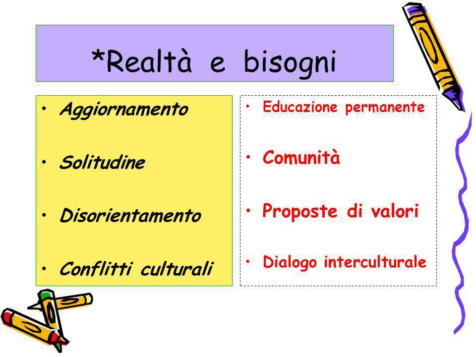 *Realtà e bisogni Aggiornamento Solitudine Disorientamento Conflitti culturali Educazione permanente Comunità Proposte di valori Dialogo intercultural