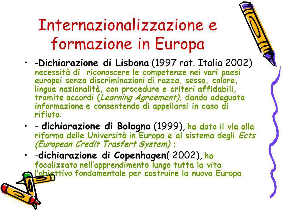 Internazionalizzazione e formazione in Europa -Dichiarazione di Lisbona (1997 rat. Italia 2002) necessità di riconoscere le competenze nei vari paesi