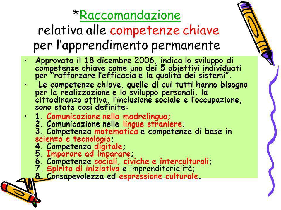 *Raccomandazione relativa alle competenze chiave per lapprendimento permanenteRaccomandazione Approvata il 18 dicembre 2006, indica lo sviluppo di com